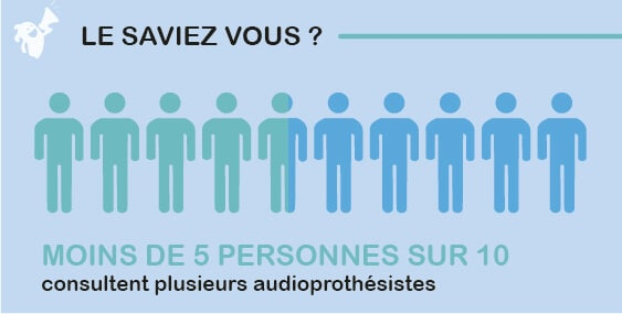 blabla-audition-audioprothésiste-consultation